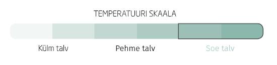 Voksi Explorer soojakoti temperatuuri skaala
